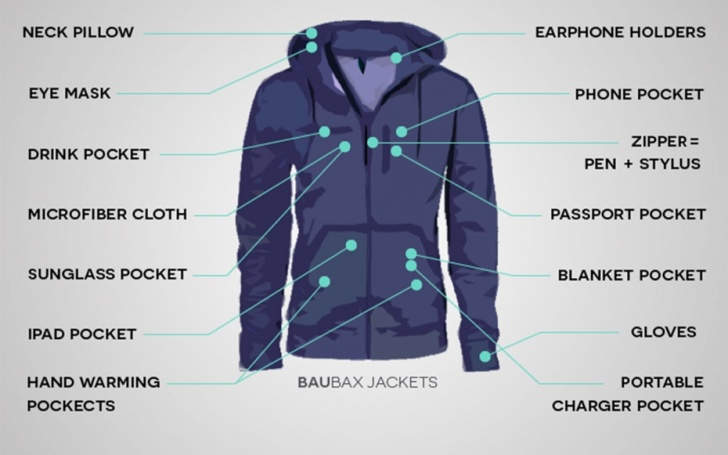 jacket0715-kickstarter-travel-jacket